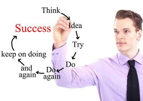 Business plan bplans